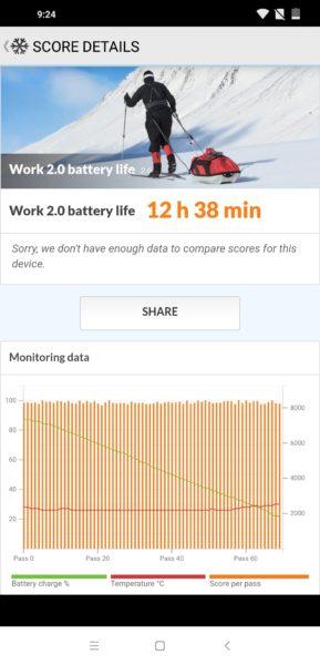 resultado de la prueba de rendimiento de la batería 12 horas y 38 minutos
