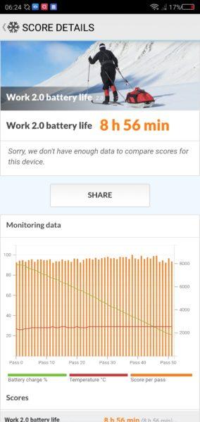 8h 56 min, resultado de la prueba de referencia de duración de la batería