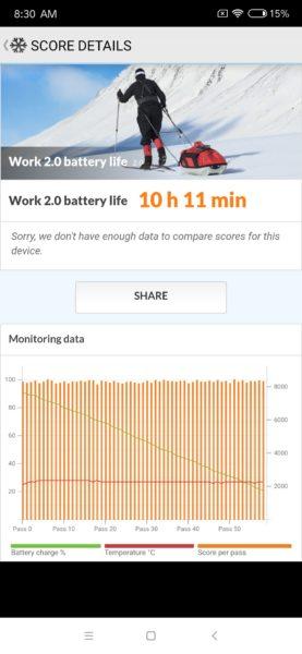 10 h 11 min resultado prueba de rendimiento de la batería