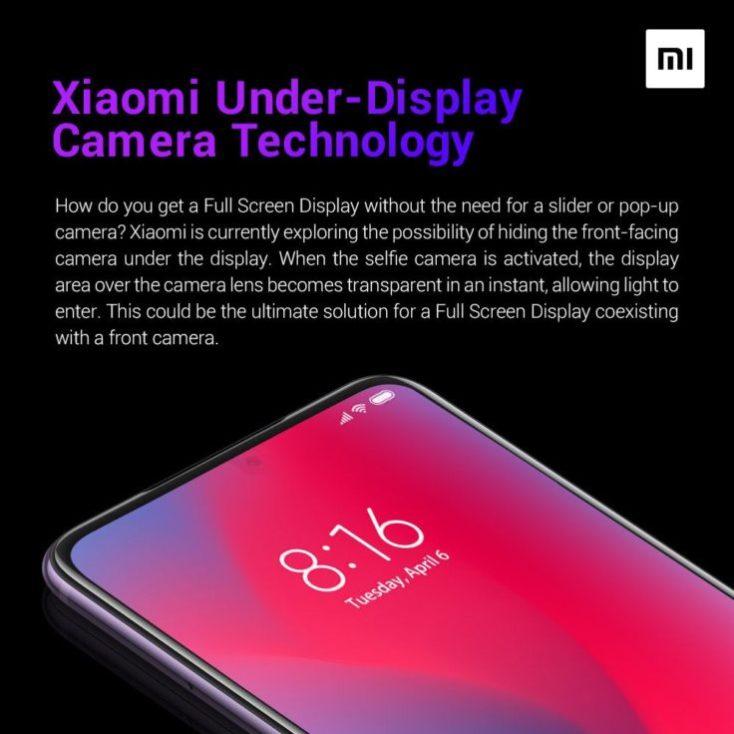 Descripción del sistema de la cámara debajo de la pantalla de Xiaomi