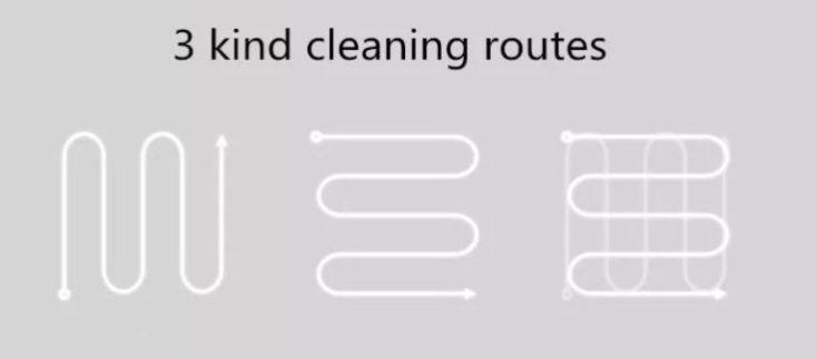Rutas de limpieza del Robot limpiacristales Xiaomi Bobot Win3060
