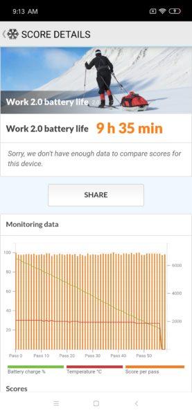resultado de la prueba de rendimiento de la batería del Xiaomi Mi 9 SE