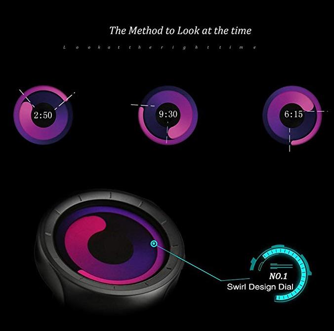 Marcación de la hora reloj de espirales Sinobi