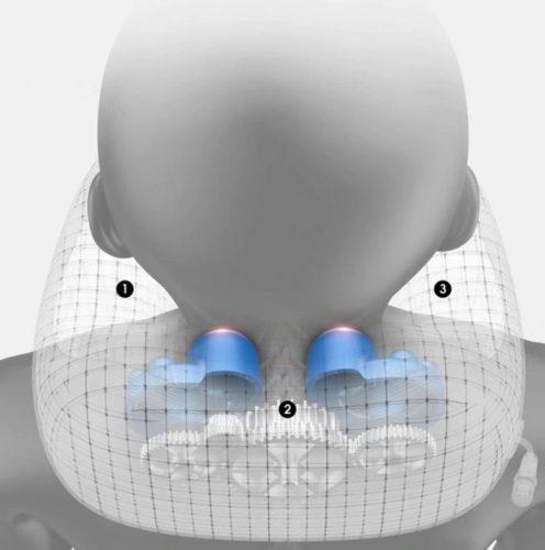 Interior del cojín masajeador cevical