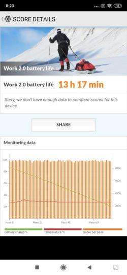 Resultado del Benchmark de la batería