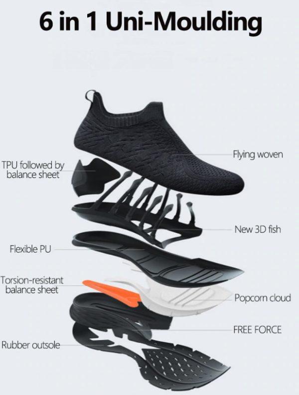 Distintas capas de la suela de las Xiaomi Mijia Sneaker 3