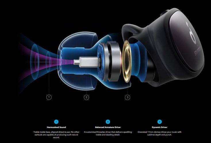 Controladores en el interior del auricular imagen digitalizada