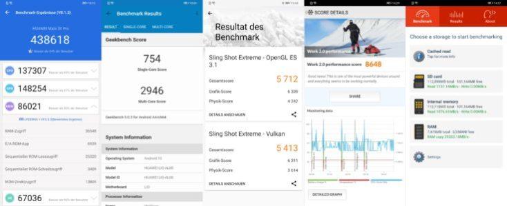 Resultados de los Benchmark del Huawei Mate 30 Pro