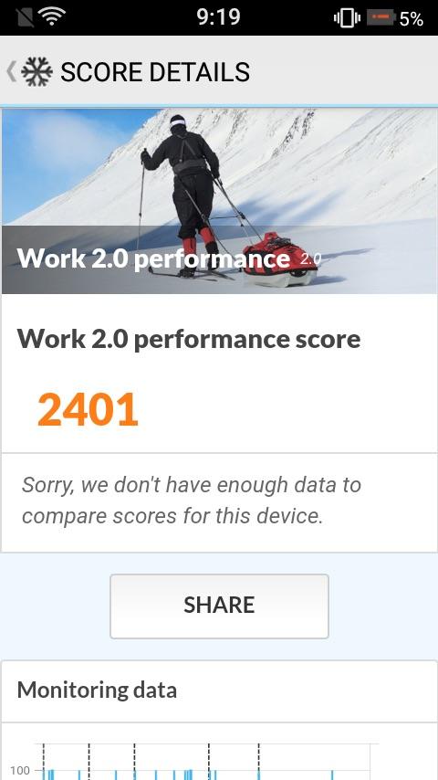 Resultado del PCMark Benchmark del Mini smartphone Servo S10 Pro