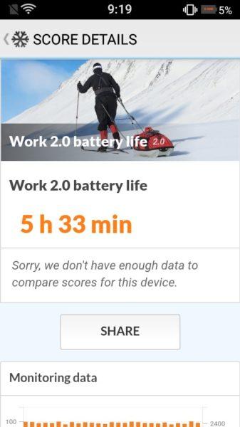 Resultado del Benchark de la batería del Mini smartphone Servo S10 Pro