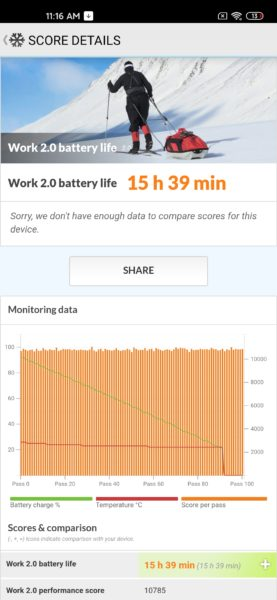 Resultado del Benchmark de la batería del Xiaomi Mi 10