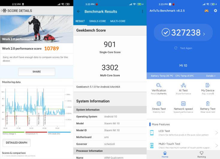 Resultados de los Benchmarks del Xiaomi Mi 10