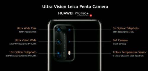 Especificaciones de la cámara del Huawei P40 Pro Plus