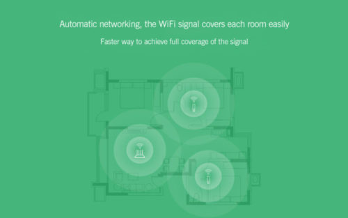 Gráfico del amplificador de señal Wifi de Xiaomi conectado en una casa