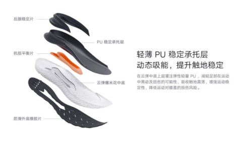 Partes de la suela de las Deportivas Xiaomi Fishbone Sneaker 4
