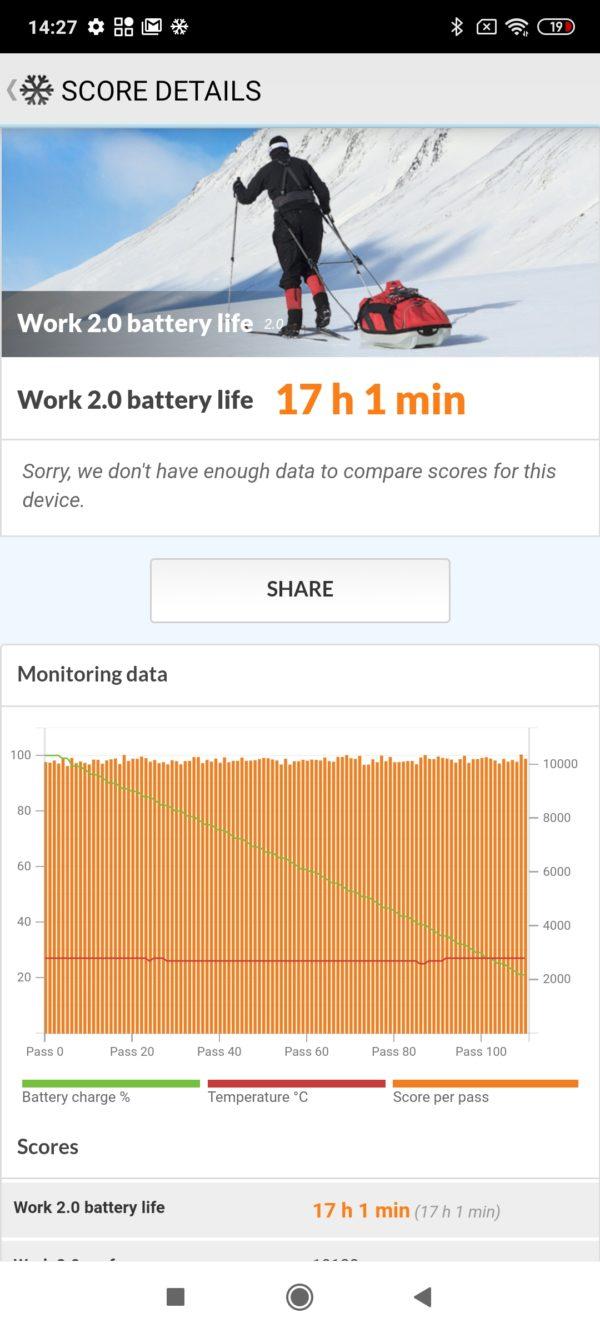Resultado del Benchmark de la batería del Pocophone F2 Pro