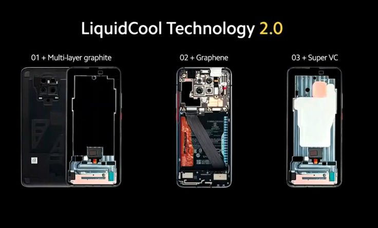 Sistema de Refrigeracion Liquid Cool del Pocophone F2 Pro