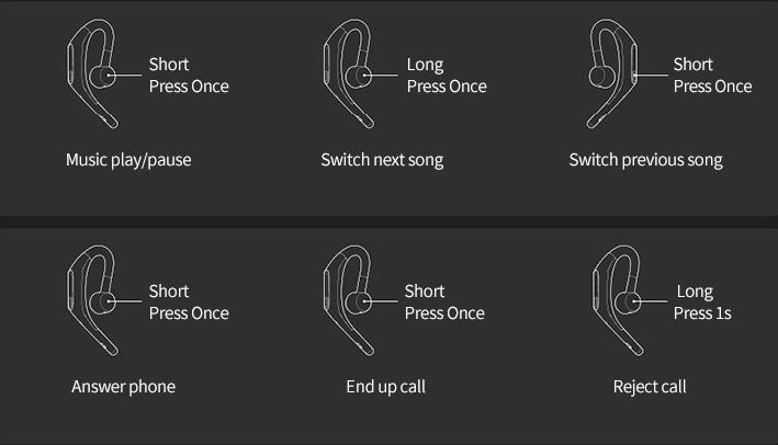 Opciones del botón del Xiaomi Bluetooth Headset