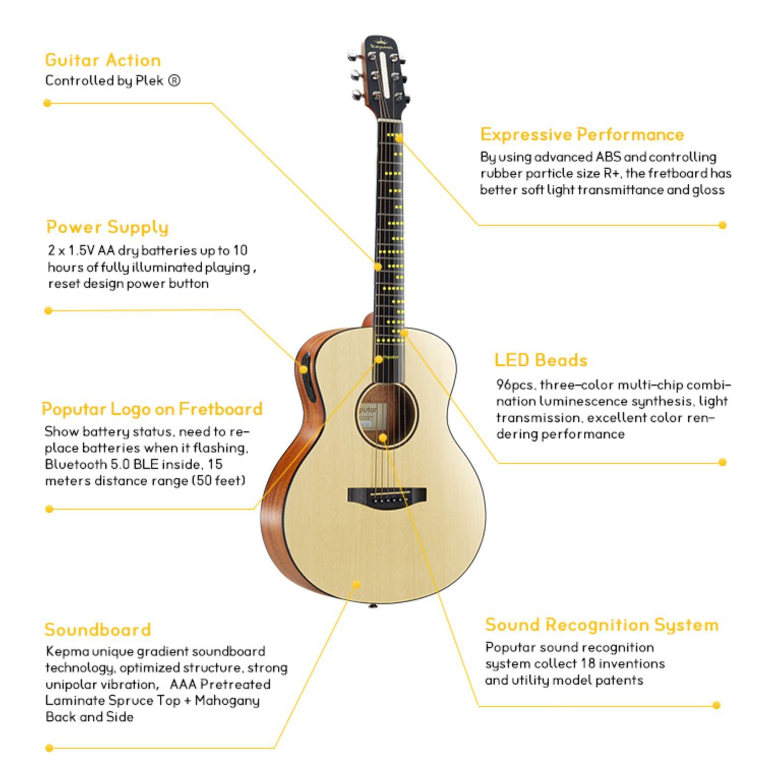 Especificaciones de la guitarra inteligente Poputar