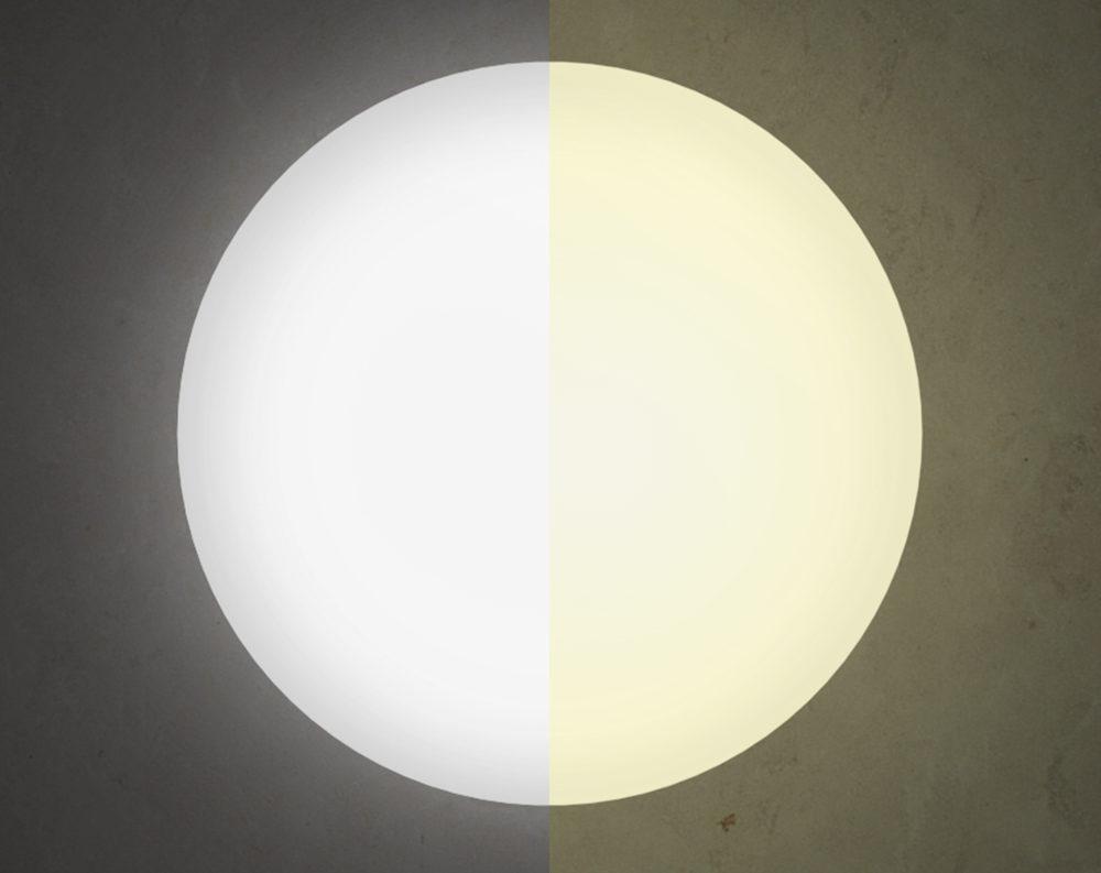 Diferentes temperaturas de color de la la lámpara de techo inteligente BlitzWolf BWLT20